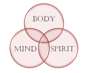 Venn Body Mind Spirit